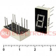 Цифровой индикатор RUICHI KEM-4101AG, зелёный